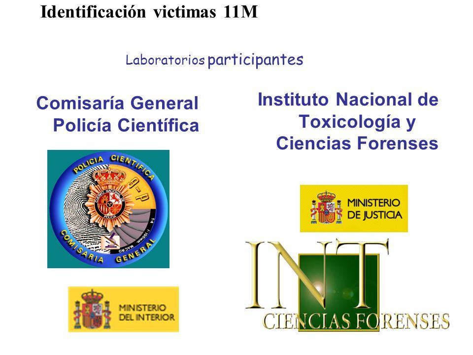 Laboratorios participantes Comisaría General Policía Científica Instituto Nacional de Toxicología y Ciencias Forenses Identificación victimas 11M