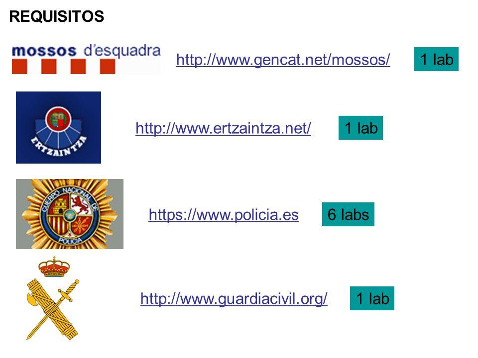 REQUISITOS http://www.gencat.net/mossos/1 lab http://www.ertzaintza.net/1 lab https://www.policia.es6 labs http://www.guardiacivil.org/ 1 lab