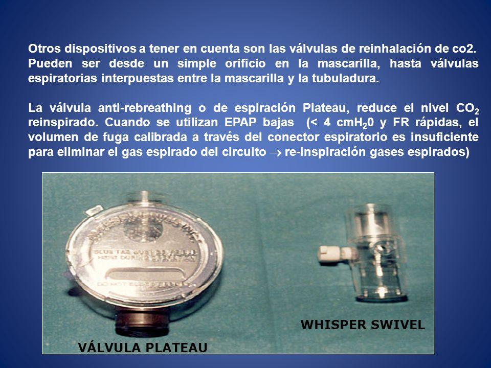 Otros dispositivos a tener en cuenta son las válvulas de reinhalación de co2. Pueden ser desde un simple orificio en la mascarilla, hasta válvulas esp