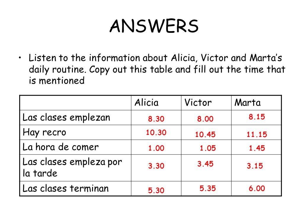 ANSWERS Listen to the information about Alicia, Victor and Martas daily routine. Copy out this table and fill out the time that is mentioned AliciaVic