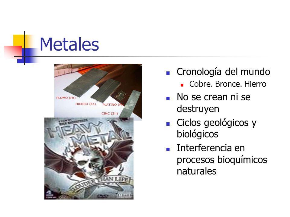Metales Cronología del mundo Cobre. Bronce. Hierro No se crean ni se destruyen Ciclos geológicos y biológicos Interferencia en procesos bioquímicos na