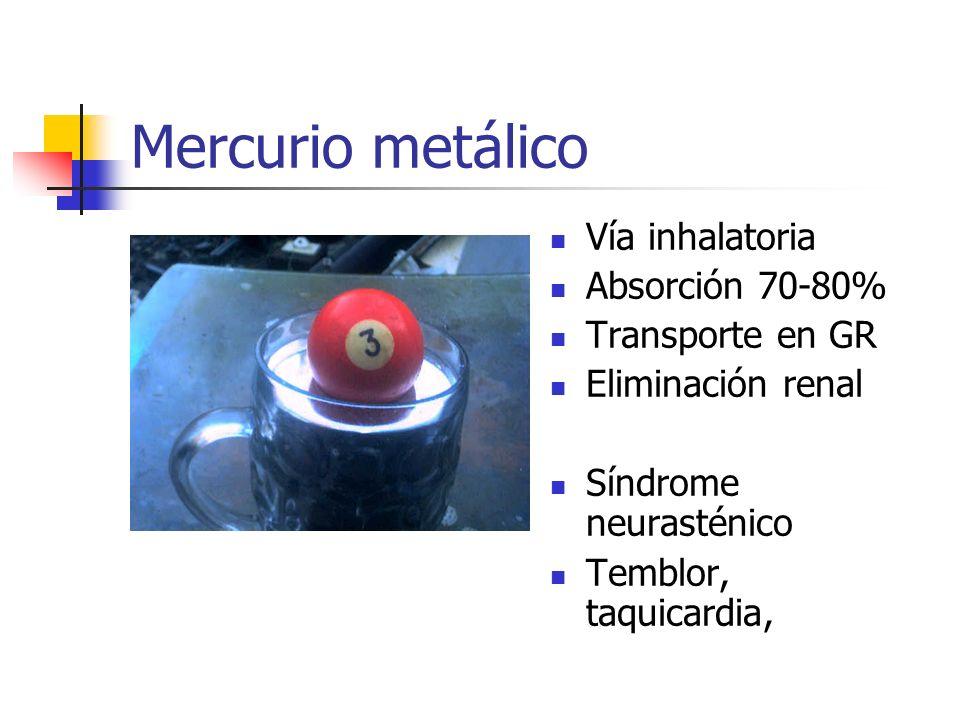 Mercurio metálico Vía inhalatoria Absorción 70-80% Transporte en GR Eliminación renal Síndrome neurasténico Temblor, taquicardia,
