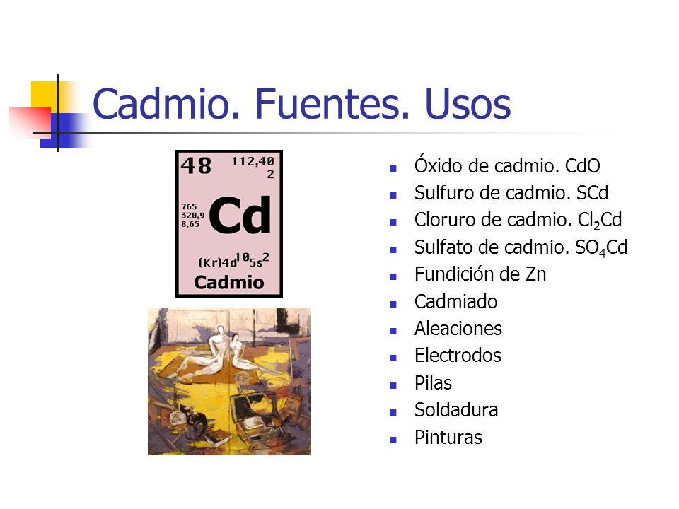 Cadmio. Fuentes. Usos Óxido de cadmio. CdO Sulfuro de cadmio. SCd Cloruro de cadmio. Cl 2 Cd Sulfato de cadmio. SO 4 Cd Fundición de Zn Cadmiado Aleac