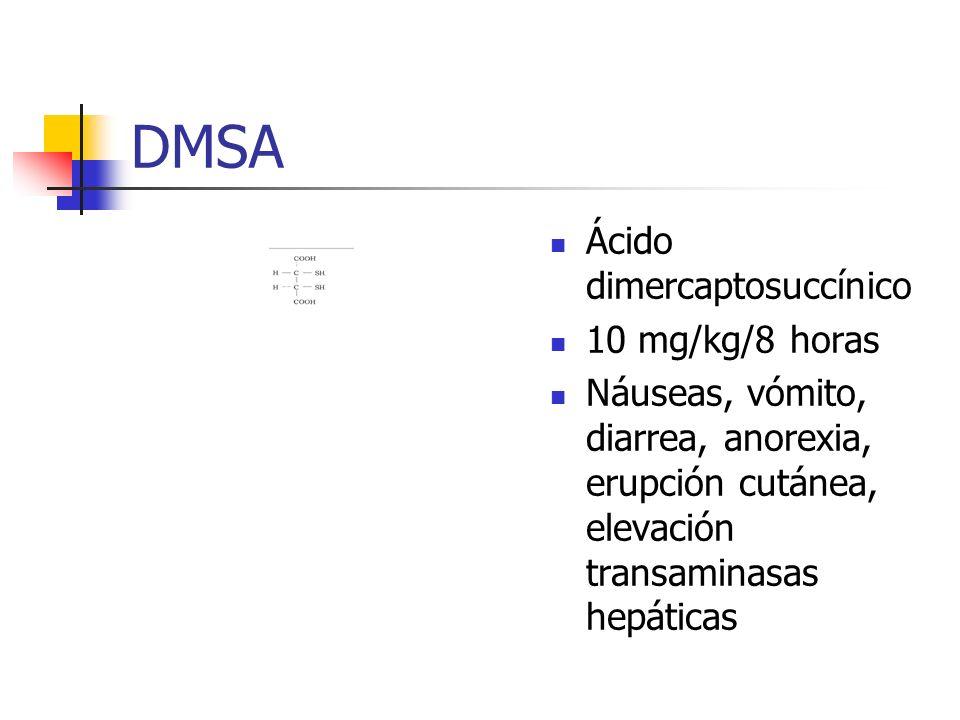 DMSA Ácido dimercaptosuccínico 10 mg/kg/8 horas Náuseas, vómito, diarrea, anorexia, erupción cutánea, elevación transaminasas hepáticas