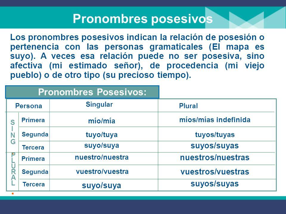 Pronombres demostrativos Los pronombres demostrativos son aquellos que al referirse a seres u objetos, es decir, aquello de lo que hablamos, establecen la situación espacial o temporal de éstos respecto al emisor.