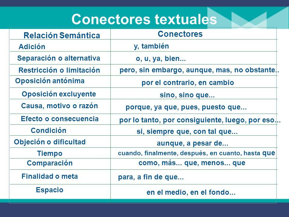 Cohesión: los conectores En esta oportunidad aprenderemos el uso de tres tipos de cohesión textual.