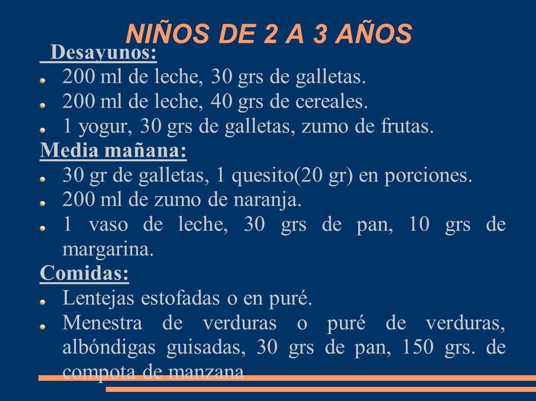 NIÑOS DE 2 A 3 AÑOS Desayunos: 200 ml de leche, 30 grs de galletas. 200 ml de leche, 40 grs de cereales. 1 yogur, 30 grs de galletas, zumo de frutas.