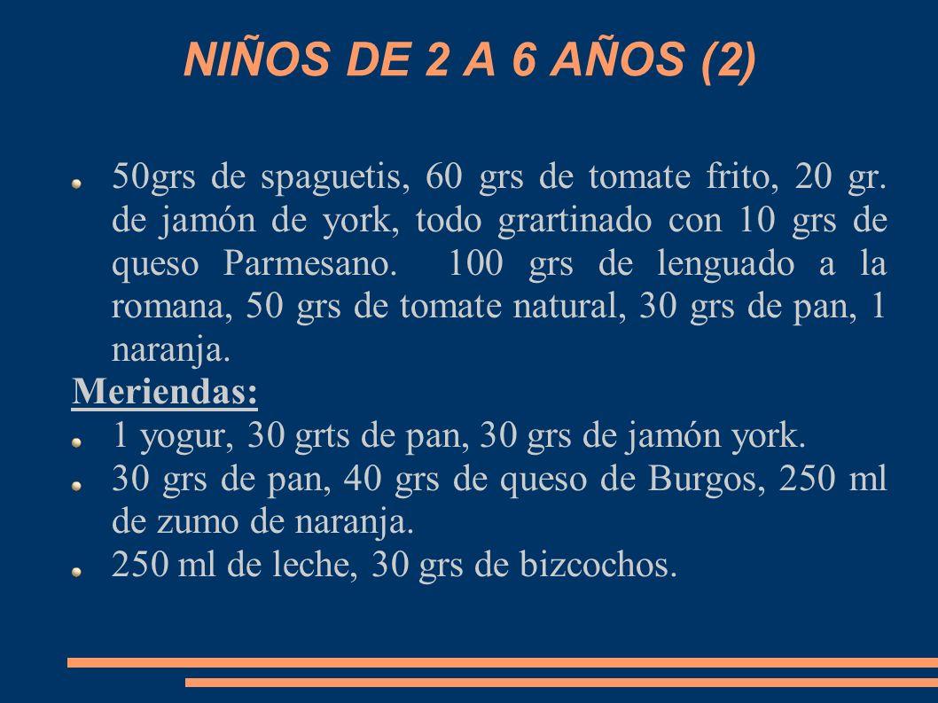 NIÑOS DE 2 A 6 AÑOS (2) 50grs de spaguetis, 60 grs de tomate frito, 20 gr.