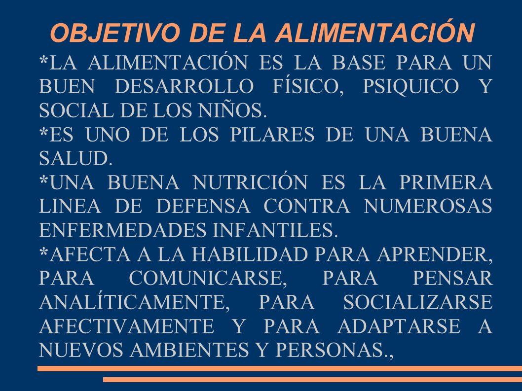 OBJETIVO DE LA ALIMENTACIÓN *LA ALIMENTACIÓN ES LA BASE PARA UN BUEN DESARROLLO FÍSICO, PSIQUICO Y SOCIAL DE LOS NIÑOS.