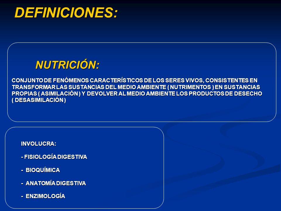 NUTRICIÓN: CONJUNTO DE FENÓMENOS CARACTERÍSTICOS DE LOS SERES VIVOS, CONSISTENTES EN TRANSFORMAR LAS SUSTANCIAS DEL MEDIO AMBIENTE ( NUTRIMENTOS ) EN
