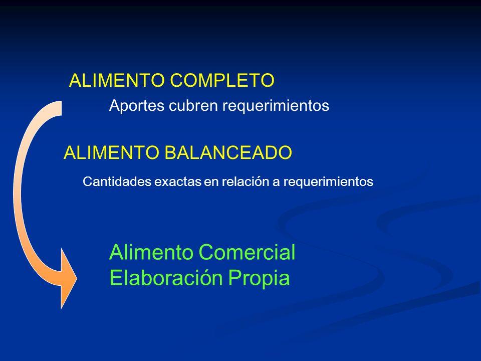 ALIMENTO COMPLETO Aportes cubren requerimientos ALIMENTO BALANCEADO Alimento Comercial Elaboración Propia Cantidades exactas en relación a requerimien