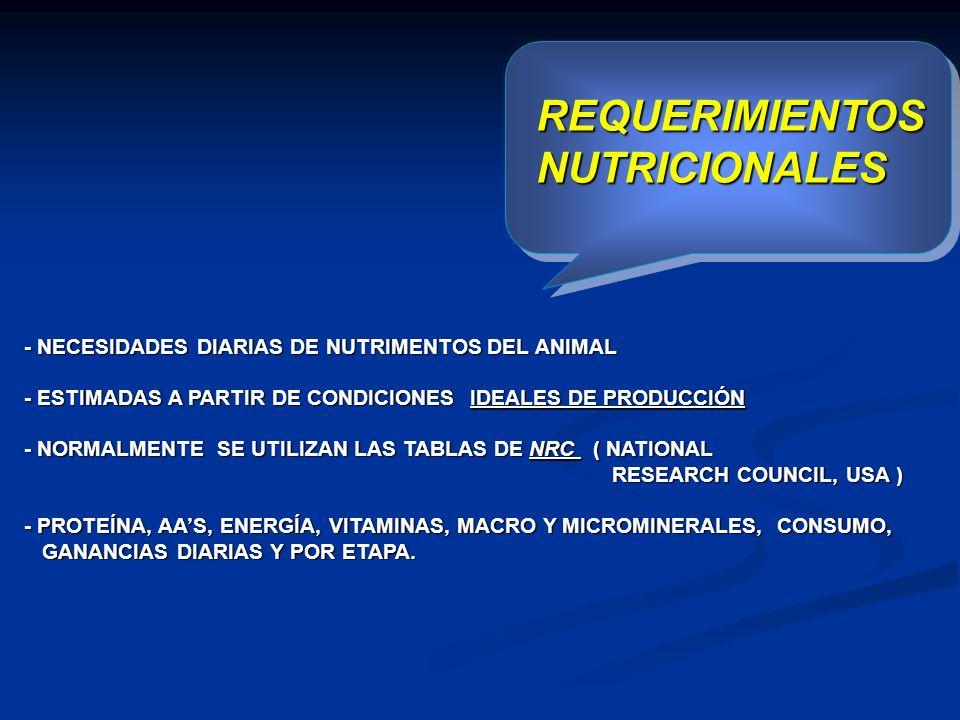 REQUERIMIENTOSNUTRICIONALES - NECESIDADES DIARIAS DE NUTRIMENTOS DEL ANIMAL - ESTIMADAS A PARTIR DE CONDICIONES IDEALES DE PRODUCCIÓN - NORMALMENTE SE