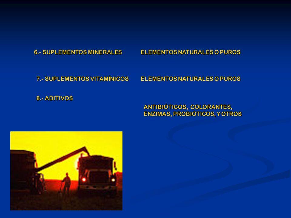6.- SUPLEMENTOS MINERALES ELEMENTOS NATURALES O PUROS 7.- SUPLEMENTOS VITAMÍNICOS ELEMENTOS NATURALES O PUROS 8.- ADITIVOS ANTIBIÓTICOS, COLORANTES, E