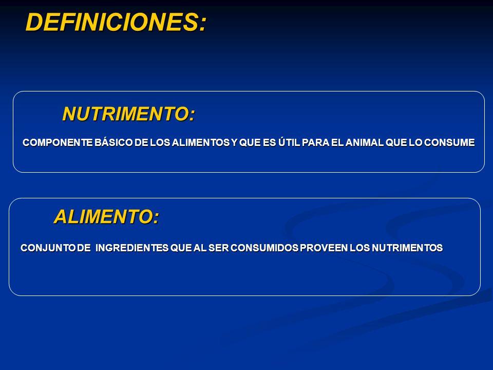 CLASIFICACIÓN DE ALIMENTOS SEGÚN EL CONSEJO NACIONAL DE INVESTIGACIÓN ( NRC ) CÓDIGO Y CLASE PRODUCTOS TÍPICOS 1.- FORRAJE O PIENSO GROSERO SECO SECO HENO, PAJA, CÁSCARAS DE SEMILLAS, FORRAJE ( PARTE AÉREA CON ESPIGA ) 2.- FORRAJE O PIENSO GROSERO HÚMEDO HÚMEDO PASTIZALES, PLANTAS DE EXPLOTACIÓN EXTENSIVA, COSECHAS EN EL SUELO 3.- ENSILADOS ENSILADOS DE CEREALES, ENSILADOS DE GRAMÍNEAS Y PRADERAS 4.- ALIMENTOS ENERGÉTICOS CEREALES Y SEMILLAS : POBRES EN CELULOSA, RICOS EN CELULOSA, SUB PRODUCTOS DE MOLIENDA : RICOS Y POBRES EN CELULOSA, FRUTOS SECOS Y RAÍCES 5.- SUPLEMENTOS PROTÉICOS SUBPRODUCTOS MARINOS, SUB- PRODUCTOS ANIMALES, SUBPRO- DUCTOS VEGETALES