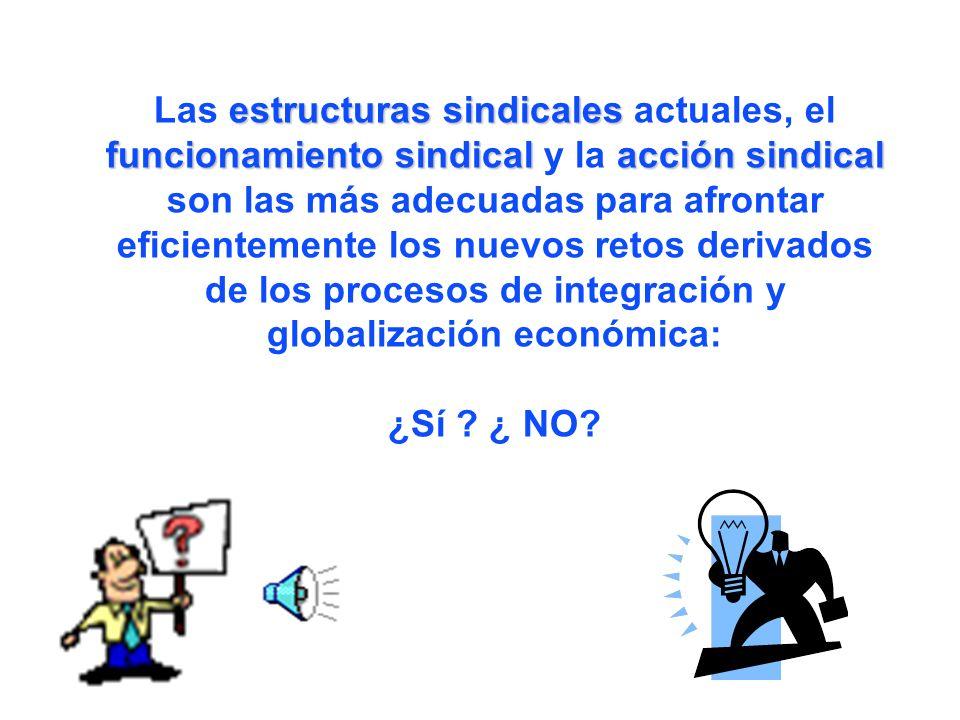 estructuras sindicales funcionamiento sindicalacción sindical Las estructuras sindicales actuales, el funcionamiento sindical y la acción sindical son las más adecuadas para afrontar eficientemente los nuevos retos derivados de los procesos de integración y globalización económica: ¿Sí .