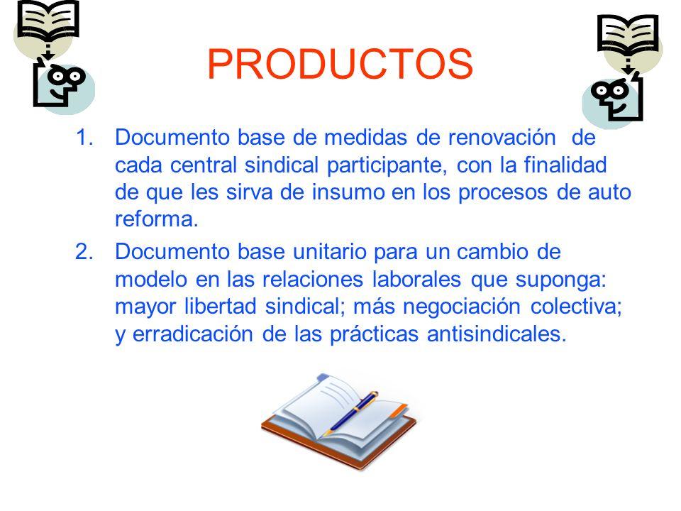 PRODUCTOS 1.Documento base de medidas de renovación de cada central sindical participante, con la finalidad de que les sirva de insumo en los procesos de auto reforma.