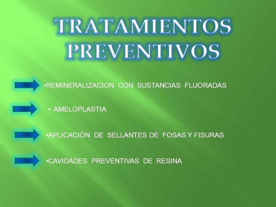 REMINERALIZACION CON SUSTANCIAS FLUORADAS APLICACIÓN DE SELLANTES DE FOSAS Y FISURAS CAVIDADES PREVENTIVAS DE RESINA AMELOPLASTIA