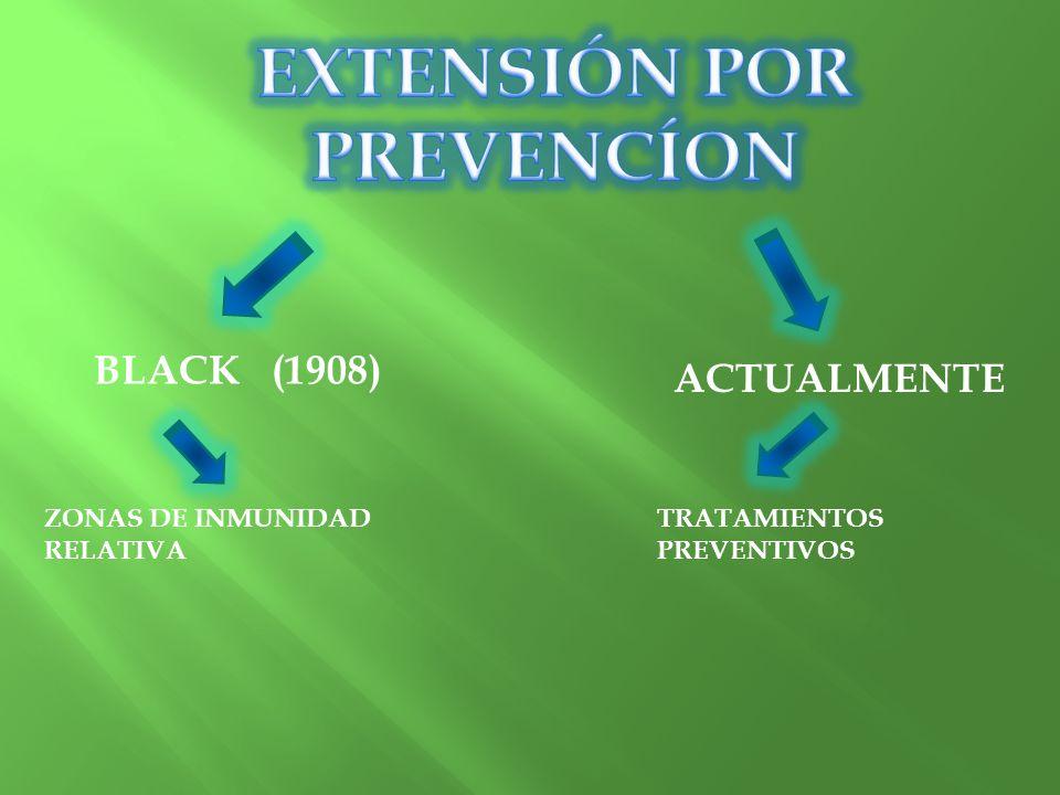 BLACK (1908) ACTUALMENTE ZONAS DE INMUNIDAD RELATIVA TRATAMIENTOS PREVENTIVOS