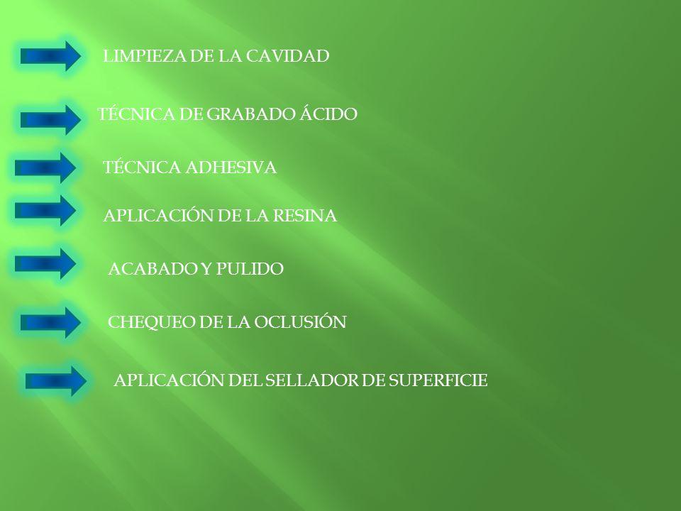 TÉCNICA DE GRABADO ÁCIDO TÉCNICA ADHESIVA APLICACIÓN DE LA RESINA ACABADO Y PULIDO CHEQUEO DE LA OCLUSIÓN APLICACIÓN DEL SELLADOR DE SUPERFICIE LIMPIE