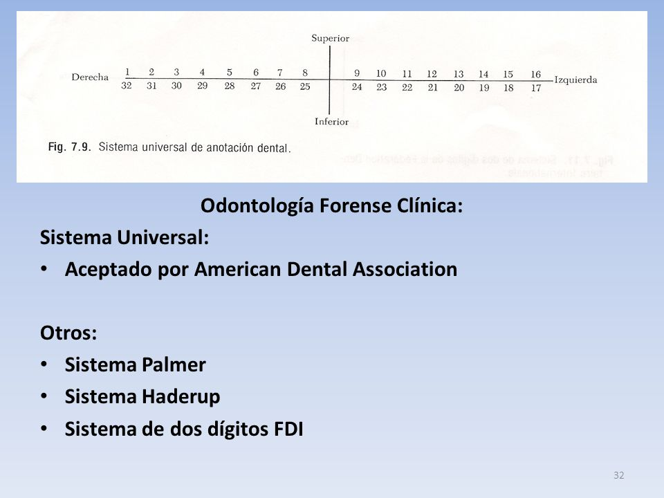 Odontología Forense Clínica: Sistema Universal: Aceptado por American Dental Association Otros: Sistema Palmer Sistema Haderup Sistema de dos dígitos FDI 32