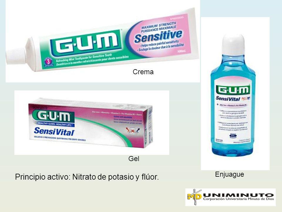 Principio activo: Nitrato de potasio y flúor. Crema Enjuague Gel