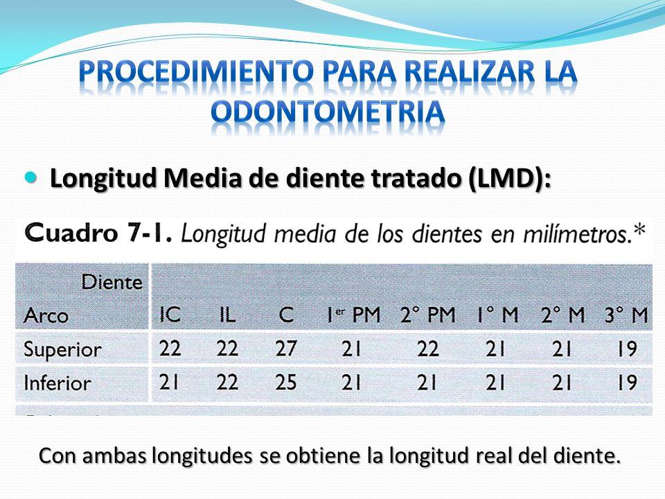 Longitud Media de diente tratado (LMD): Longitud Media de diente tratado (LMD): Con ambas longitudes se obtiene la longitud real del diente.