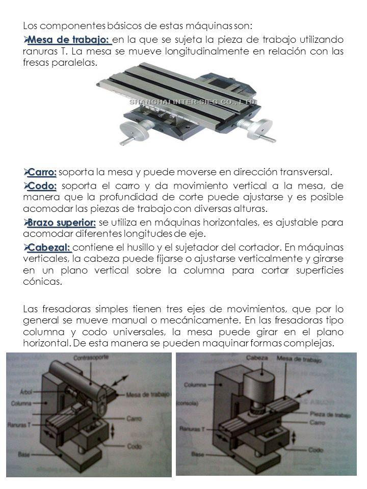 Los componentes básicos de estas máquinas son: Mesa de trabajo: Mesa de trabajo: en la que se sujeta la pieza de trabajo utilizando ranuras T. La mesa