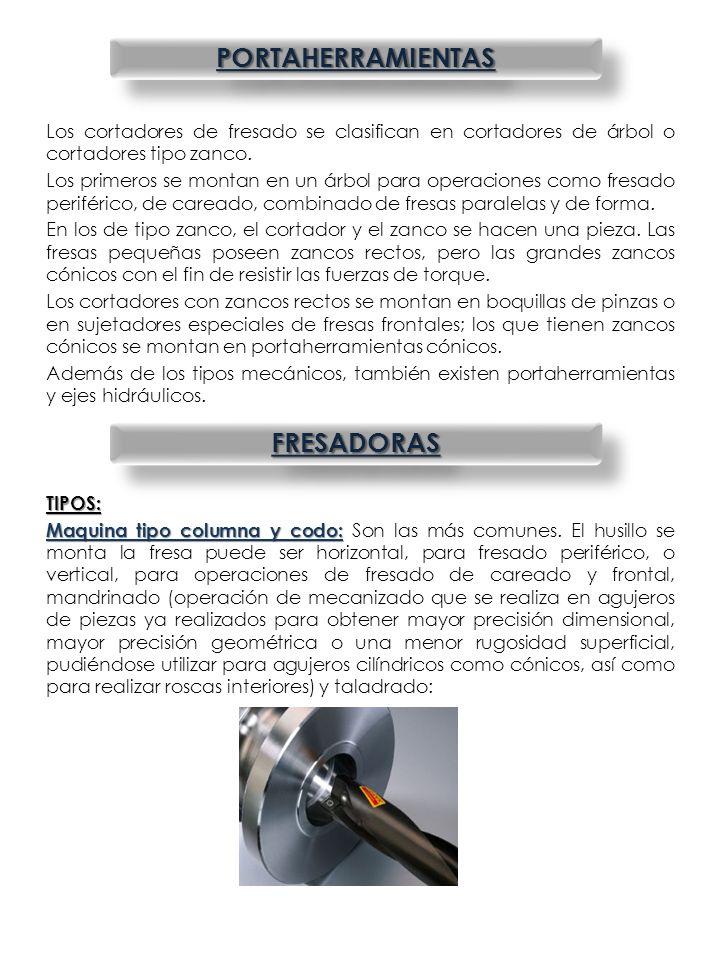 Los componentes básicos de estas máquinas son: Mesa de trabajo: Mesa de trabajo: en la que se sujeta la pieza de trabajo utilizando ranuras T.