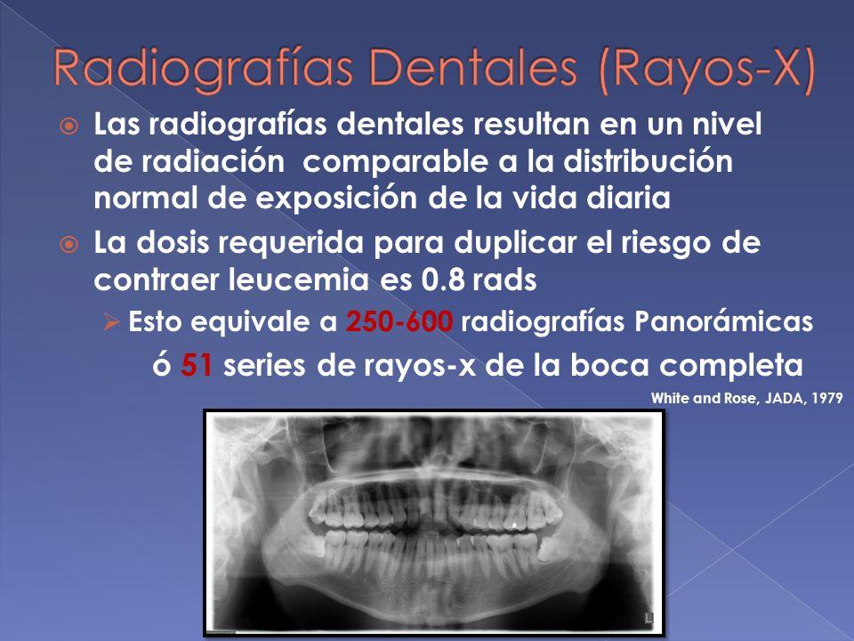 Las radiografías dentales resultan en un nivel de radiación comparable a la distribución normal de exposición de la vida diaria La dosis requerida par
