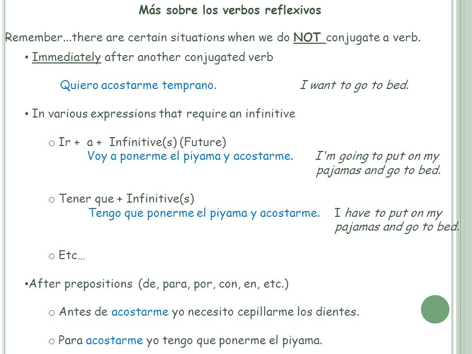 If you do not need to conjugate your verb, the reflexive pronoun is left on the end of the verb...