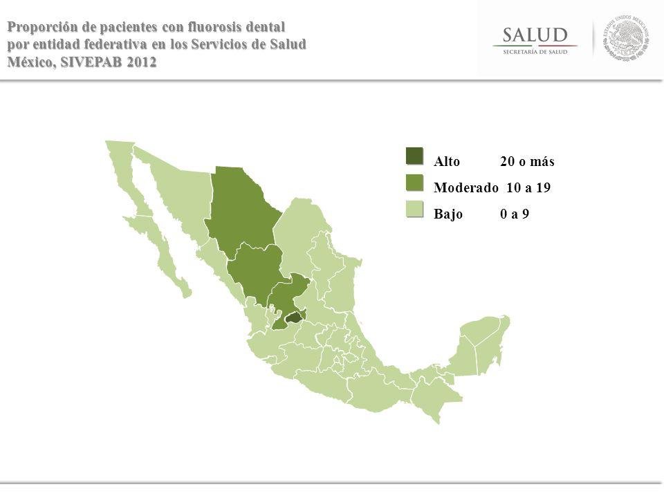 Proporción de pacientes con fluorosis dental por entidad federativa en los Servicios de Salud México, SIVEPAB 2012 Alto 20 o más Moderado 10 a 19 Bajo
