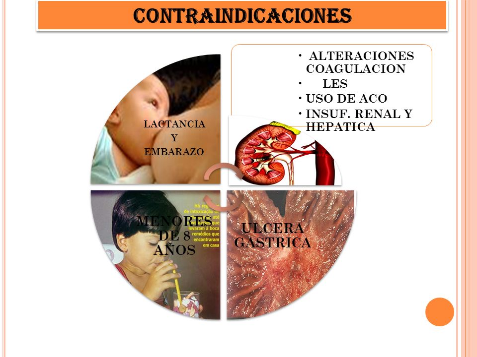 ALTERACIONES COAGULACION LES USO DE ACO INSUF. RENAL Y HEPATICA LACTANCIA Y EMBARAZO ULCERA GASTRICA MENORES DE 8 AÑOS CONTRAINDICACIONES