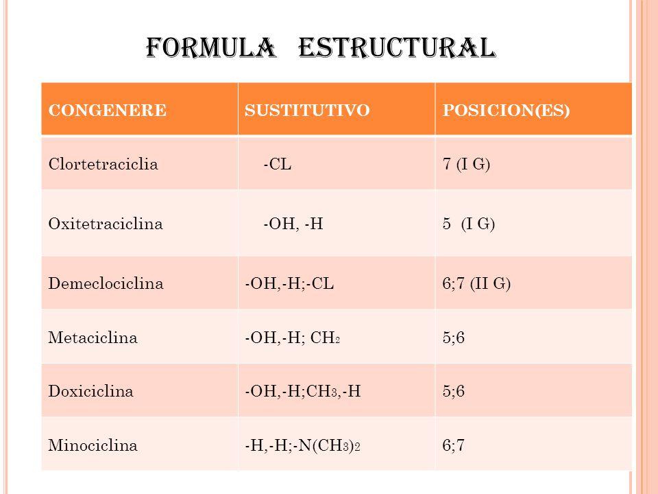CONGENERESUSTITUTIVOPOSICION(ES) Clortetraciclia -CL7 (I G) Oxitetraciclina -OH, -H5 (I G) Demeclociclina-OH,-H;-CL6;7 (II G) Metaciclina-OH,-H; CH 2