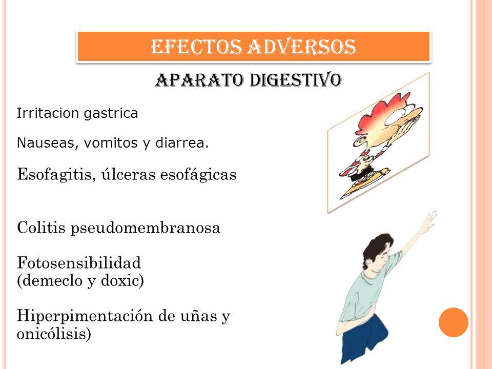 EFECTOS ADVERSOS Aparato digestivo Irritacion gastrica Nauseas, vomitos y diarrea. Esofagitis, úlceras esofágicas Colitis pseudomembranosa Fotosensibi