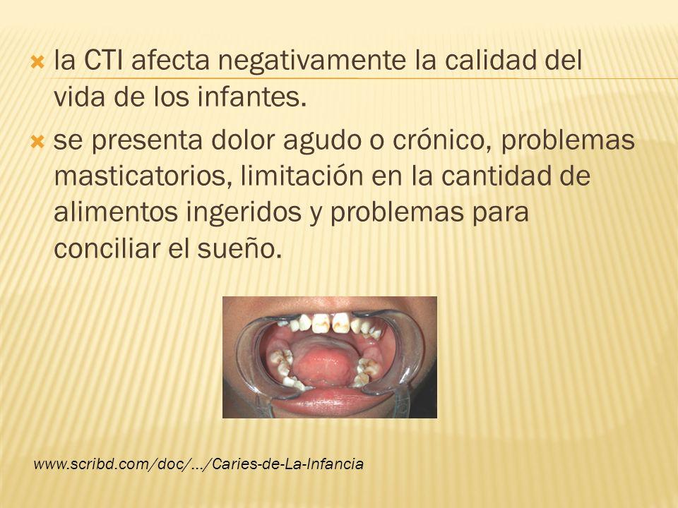 la CTI afecta negativamente la calidad del vida de los infantes. se presenta dolor agudo o crónico, problemas masticatorios, limitación en la cantidad