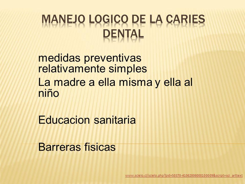 medidas preventivas relativamente simples La madre a ella misma y ella al niño Educacion sanitaria Barreras fisicas www.scielo.cl/scielo.php?pid=S0370