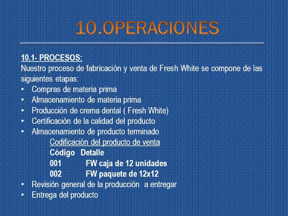 10.1- PROCESOS: Nuestro proceso de fabricación y venta de Fresh White se compone de las siguientes etapas: Compras de materia prima Almacenamiento de
