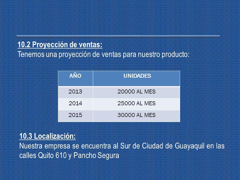 10.2 Proyección de ventas: Tenemos una proyección de ventas para nuestro producto: AÑO UNIDADES 201320000 AL MES 201425000 AL MES 201530000 AL MES 10.