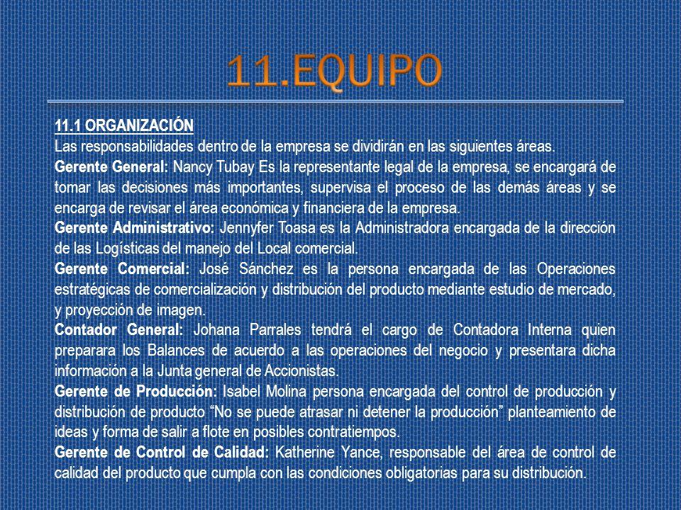 11.1 ORGANIZACIÓN Las responsabilidades dentro de la empresa se dividirán en las siguientes áreas. Gerente General: Nancy Tubay Es la representante le