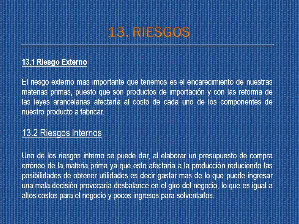 13.1 Riesgo Externo El riesgo externo mas importante que tenemos es el encarecimiento de nuestras materias primas, puesto que son productos de importa