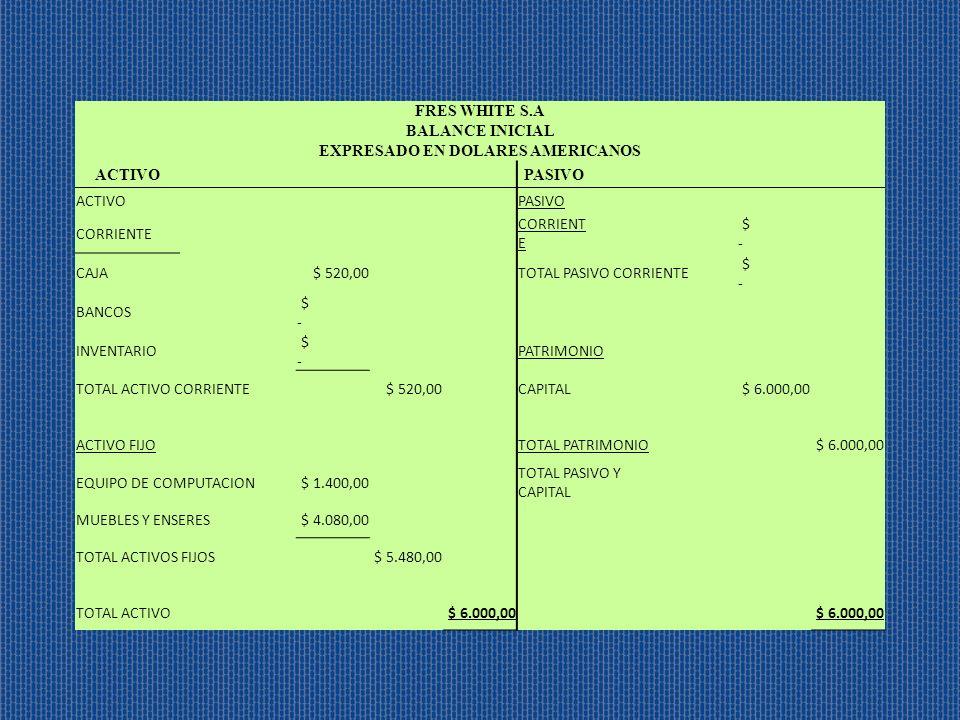 FRES WHITE S.A BALANCE INICIAL EXPRESADO EN DOLARES AMERICANOS ACTIVO PASIVO ACTIVO PASIVO CORRIENTE $ - CAJA$ 520,00 TOTAL PASIVO CORRIENTE $ - BANCO