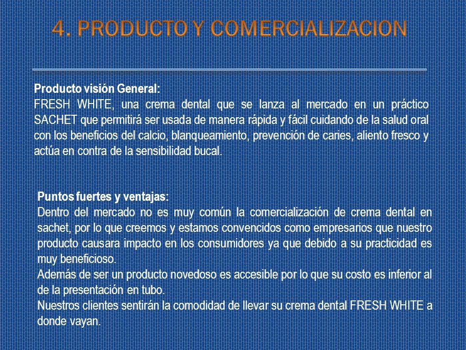 Producto visión General: FRESH WHITE, una crema dental que se lanza al mercado en un práctico SACHET que permitirá ser usada de manera rápida y fácil