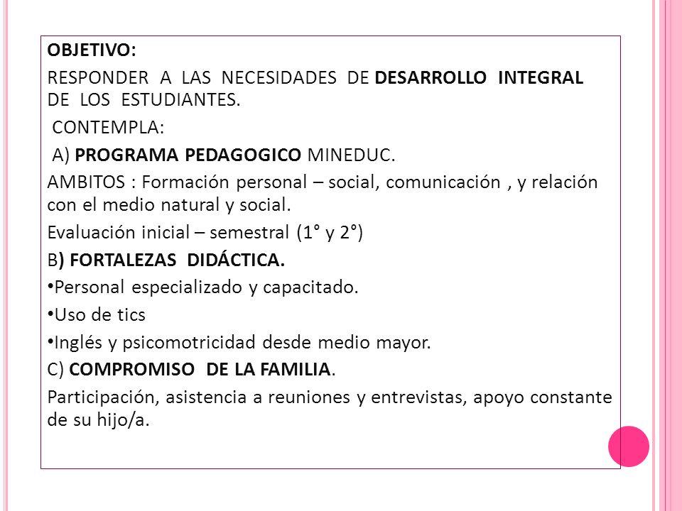 OBJETIVO: RESPONDER A LAS NECESIDADES DE DESARROLLO INTEGRAL DE LOS ESTUDIANTES. CONTEMPLA: A) PROGRAMA PEDAGOGICO MINEDUC. AMBITOS : Formación person