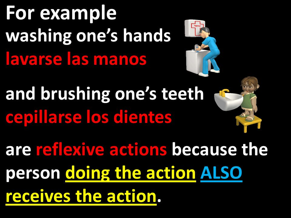 For example washing ones hands lavarse las manos and brushing ones teeth cepillarse los dientes are reflexive actions because the person doing the action ALSO receives the action.