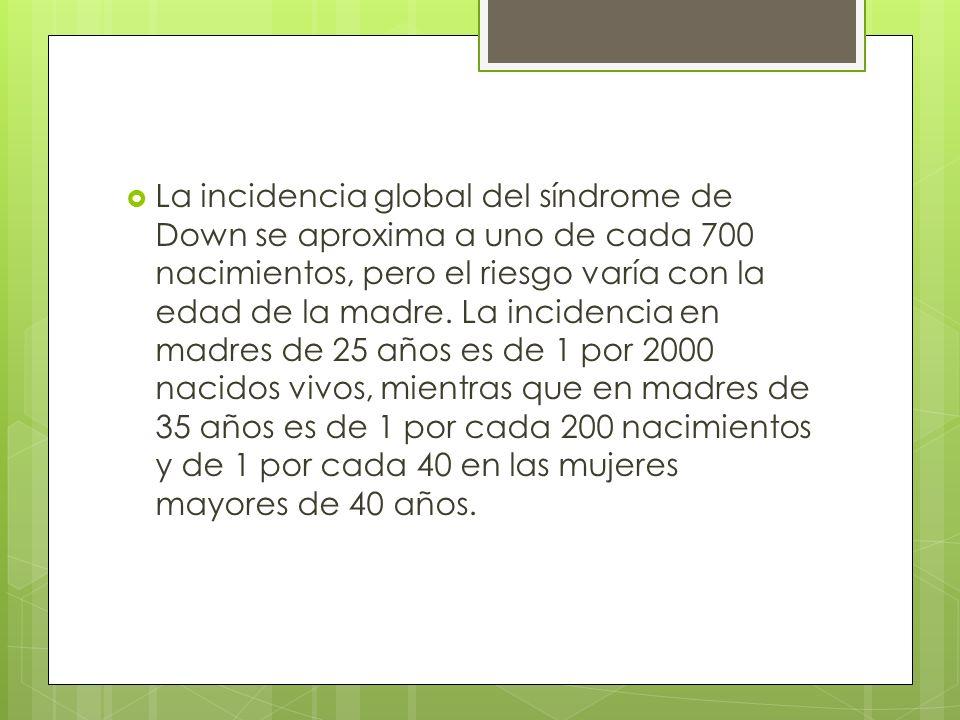 La incidencia global del síndrome de Down se aproxima a uno de cada 700 nacimientos, pero el riesgo varía con la edad de la madre. La incidencia en ma