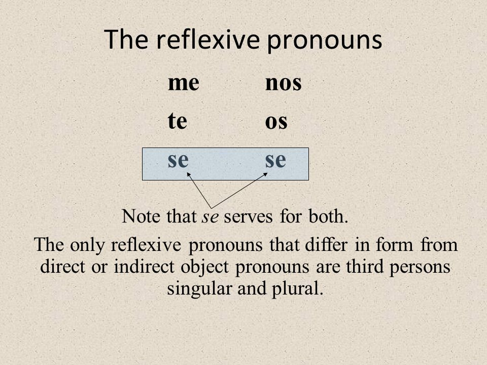 nos os se me te se The reflexive pronouns The only reflexive pronouns that differ in form from direct or indirect object pronouns are third persons singular and plural.