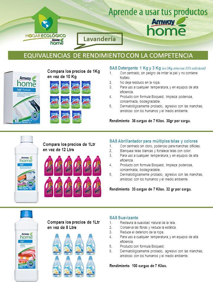 EQUIVALENCIAS DE RENDIMIENTO CON LA COMPETENCIA SA8 Abrillantador para múltiples telas y colores 1.Con centrado sin cloro, poderoso para manchas difíc
