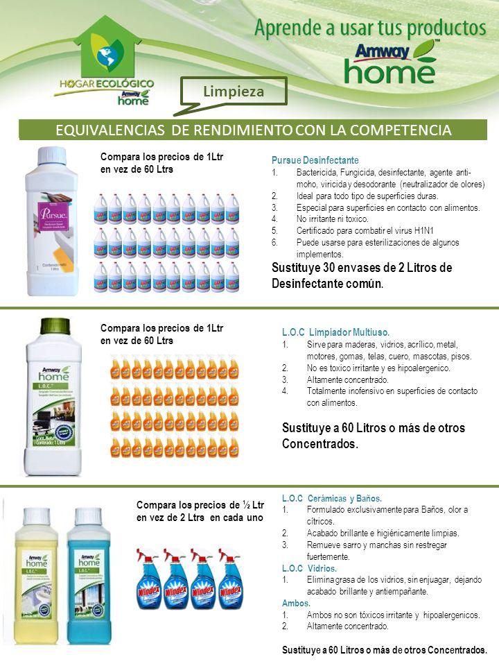 EQUIVALENCIAS DE RENDIMIENTO CON LA COMPETENCIA Pursue Desinfectante 1.Bactericida, Fungicida, desinfectante, agente anti- moho, viricida y desodorant