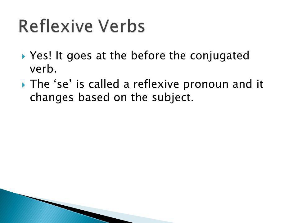 Yes.It goes at the before the conjugated verb.