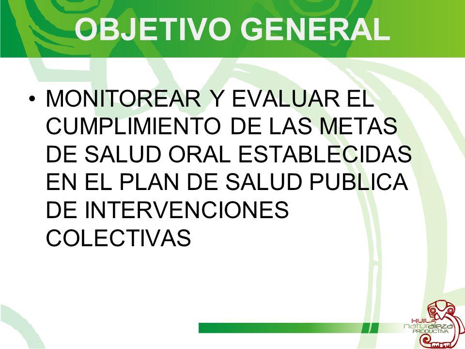 SECRETARIA DE SALUD DEPARTAMENTAL ALCALDES DIRECCIONES LOCALES DE SALUD GERENTES DE LAS DIFERENTES (ESE- IPS ) ODONTOLOGOS HIGIENISTAS ORALES AUXILIARES DE ODONTOLOGIA Gobernación del Huila COMPETENCIAS